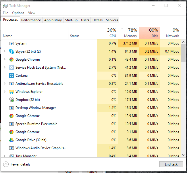 100% disk usage in Windows 10